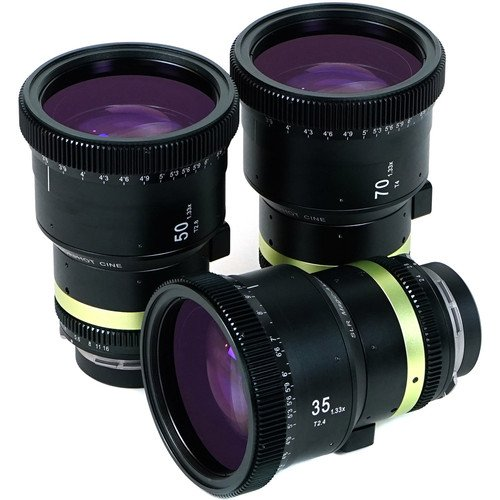 SLR Magic Lenses